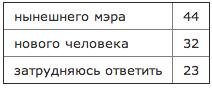 Снимок экрана 2013-06-13 в 17.06.06