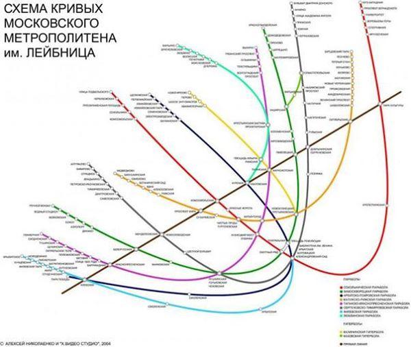 msk-metro