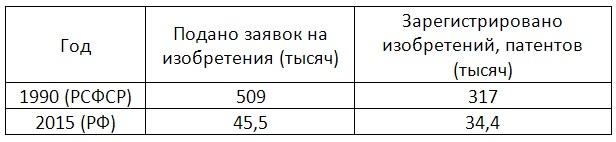 1990-2015_2