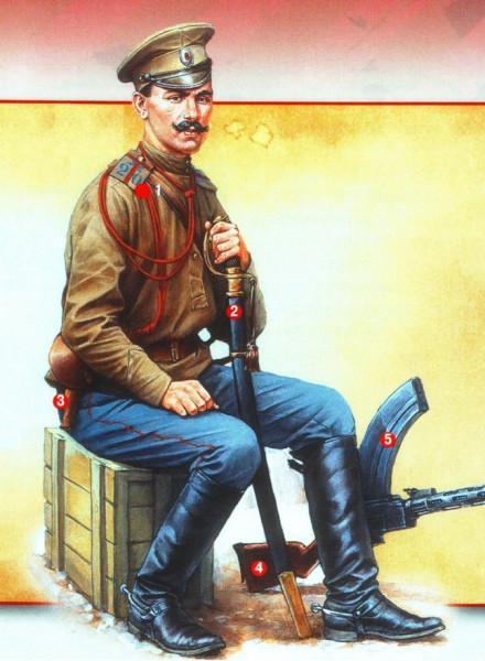 Русский артиллерист 1914