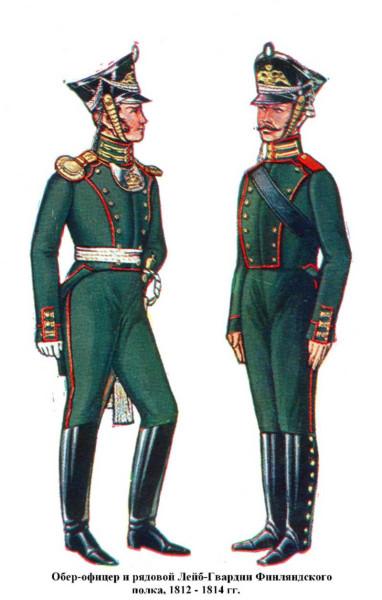 Финляндского Лейб-Гвардии полка офицер и рядовой 1812