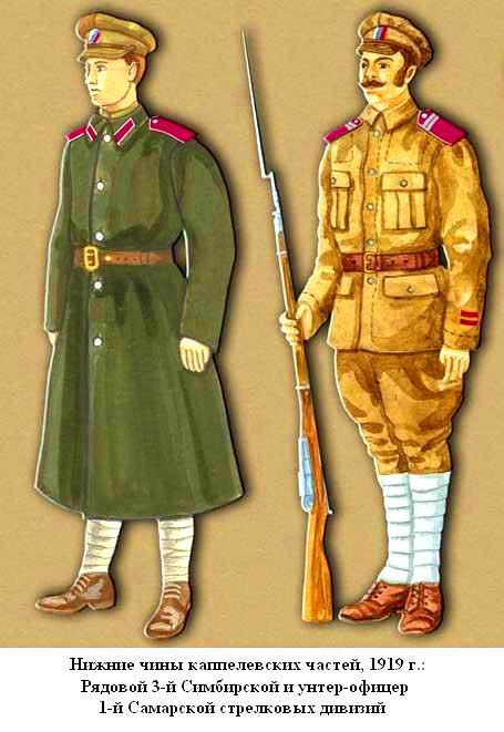 3-й Симбирской и 1-й Самарской стрелковых дивизий солдаты 1919