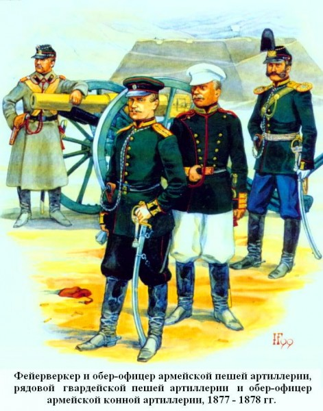 Артиллеристы 1877
