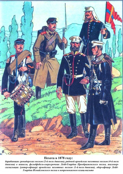 Гвардейская и армейская пехота 1878