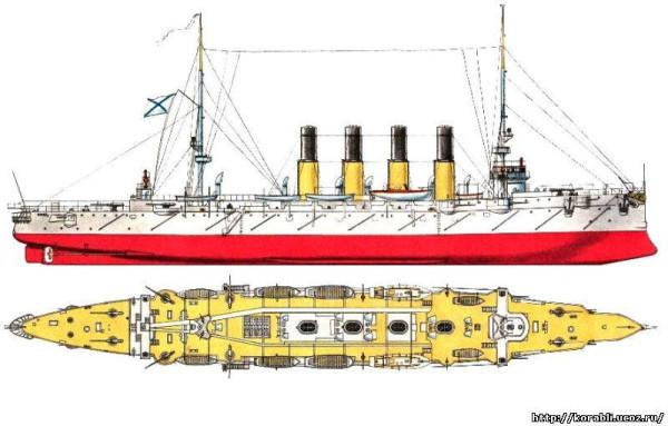 Крейсер Варяг конструкция