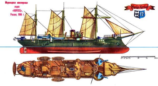 Канонерская лодка Кореец конструкция