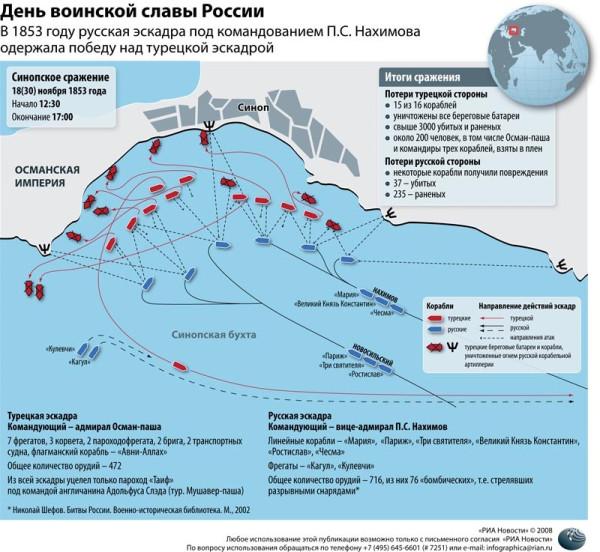 Эскадра Нахимова входит в Синопскую бухту - карта