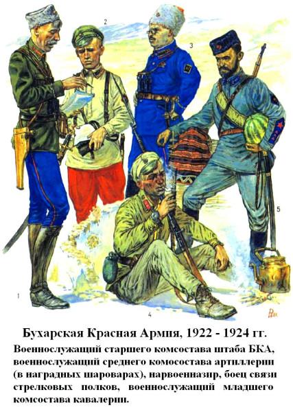 Бухарская Красная Армия 1922