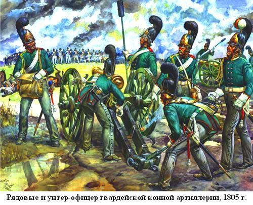 Гвардейская Конная артиллерия 1805