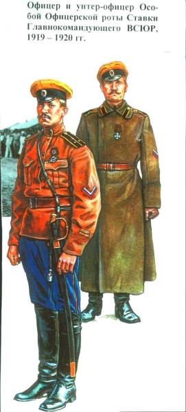 Охрана Ставки ВСЮР 1919
