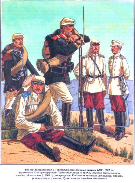 Линейные батальоны и Тифлисский гренадер 1879