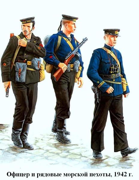Морской пехоты офицер и рядовые 1942