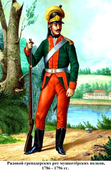 Гренадер мушкетёрских полков 1786
