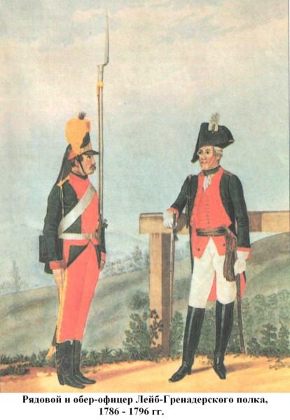 Лейб-гренадеры 1786