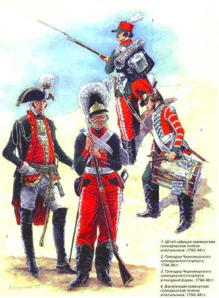 Приморские гренадеры 1794