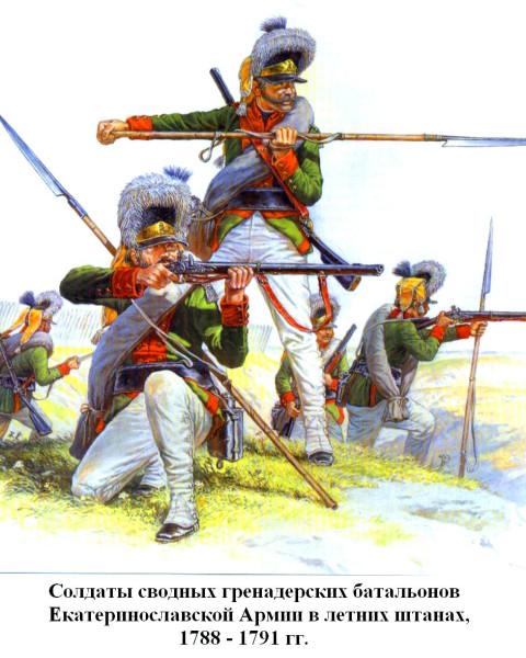 Сводно-гренадерские батальоны 1788