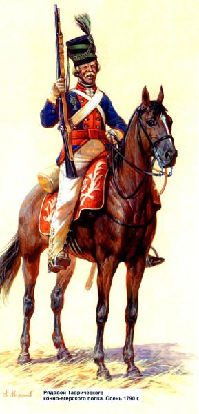 Таврический конный егерь 1790