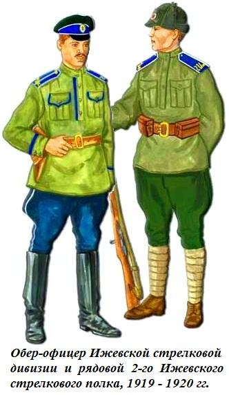 Ижевцы 1919