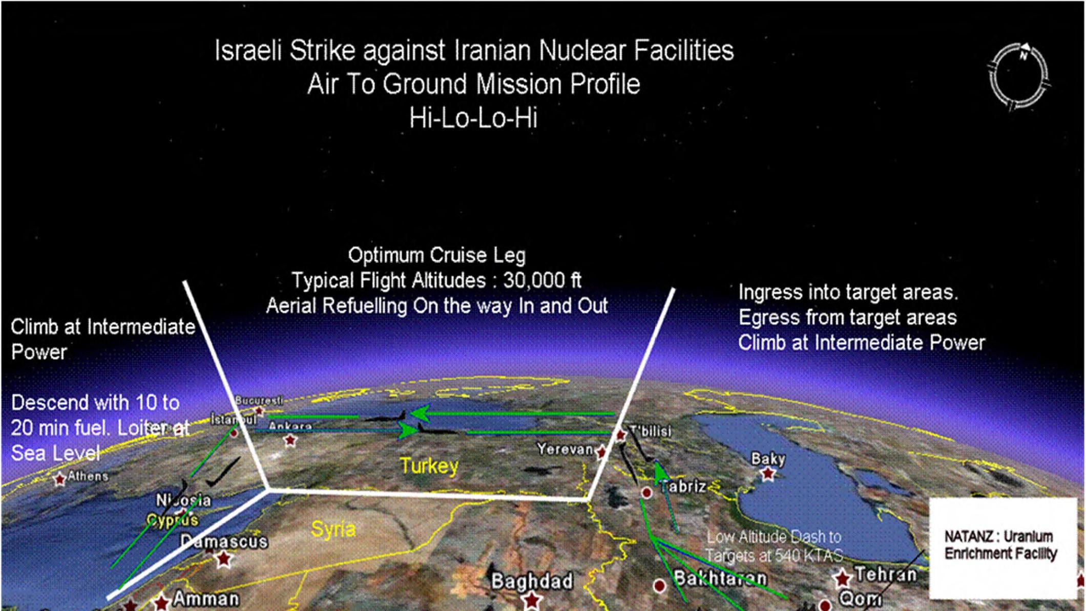 Израиль-Иран