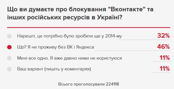 Сажают ли в тюрьму за порносайты в украине