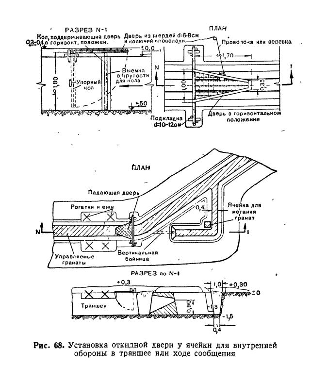 Наставление для инженерных войск (Полевая фортификация. Ч. 2) 1943 года