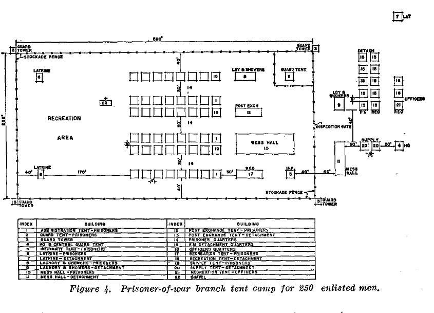 Схема полевого лагеря