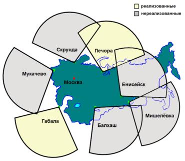 Daryal_radars_planned_RUS