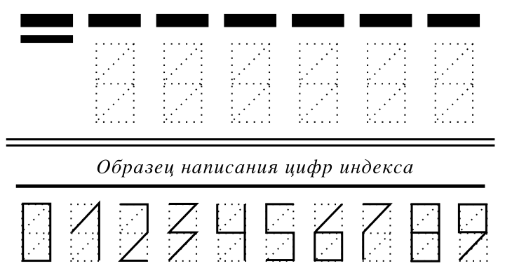 Russian_postal_codes.svg