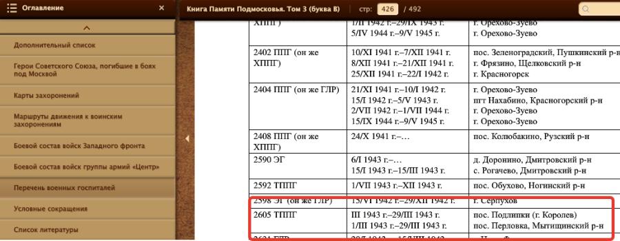 2014-08-01 18-52-24 Книга Памяти Подмосковья. Том 3 (буква В) - Mozilla Firefox