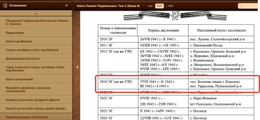 2014-08-01 21-21-08 Книга Памяти Подмосковья. Том 3 (буква В) - Mozilla Firefox