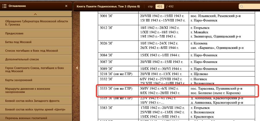 2014-08-01 21-53-05 Книга Памяти Подмосковья. Том 3 (буква В) - Mozilla Firefox