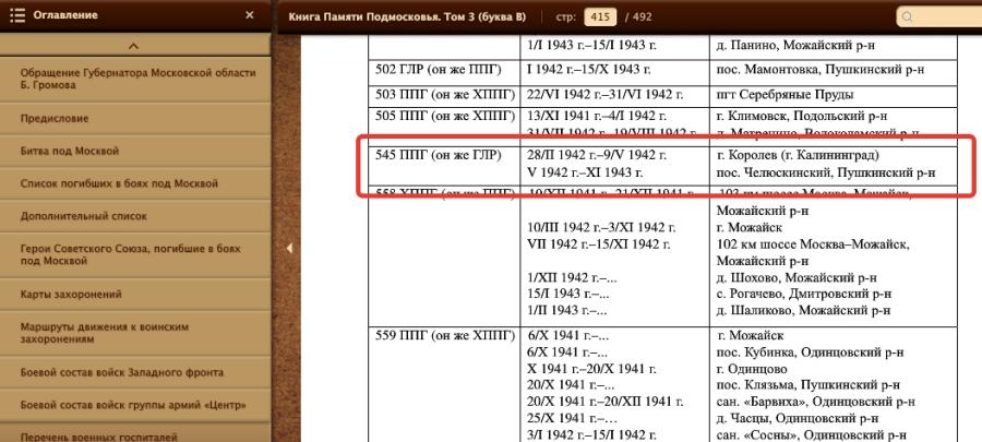 2014-08-01 22-21-02 Книга Памяти Подмосковья. Том 3 (буква В) - Mozilla Firefox