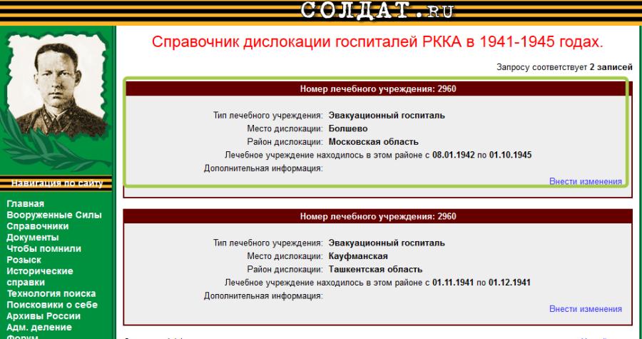 2014-08-02 11-56-04 Справочник дислокации госпиталей - Mozilla Firefox