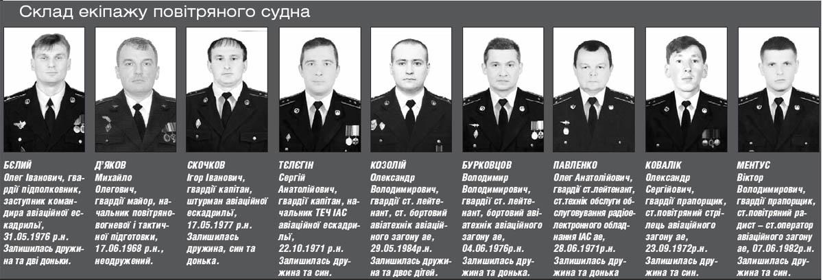 Crew - IL-76a