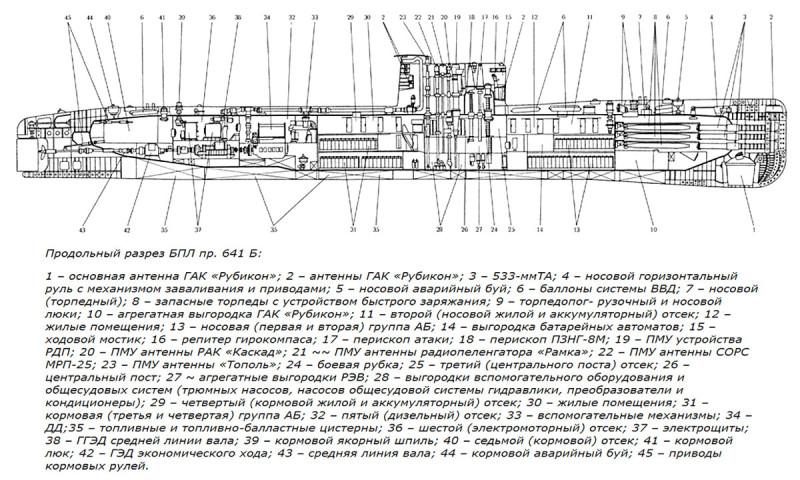 Источник: http://militaryrussia.ru/i/284/208/wjGxT.jpg