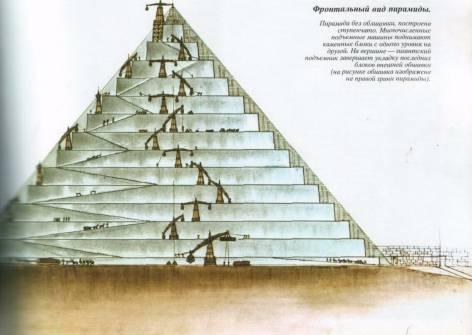 Пирамиды. Как строили