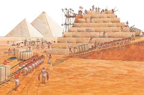 Пирамиды. Строительство