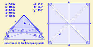 Пирамиды. Схема