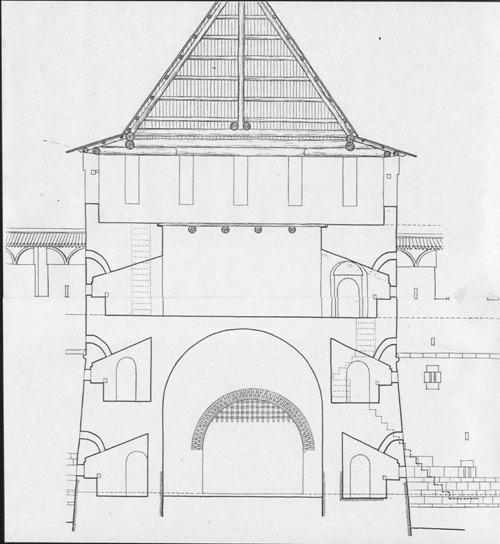 нн Реконструкция первоначального облика Зачатской башни. Разрез. (Арх. И.С. Агафонова)