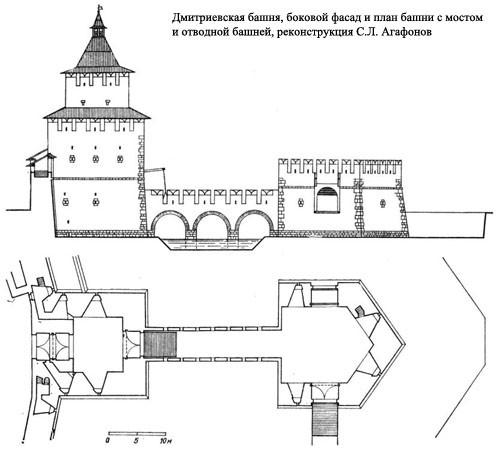 Дмитровская и выносная башни