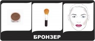 Добавить в. Примерная схема минерального макияжа выглядит так.