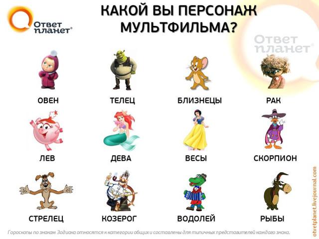 Какой вы персонаж мультфильма?