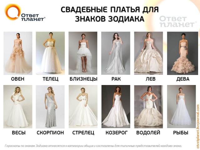 Свадебные платья для знаков Зодиака