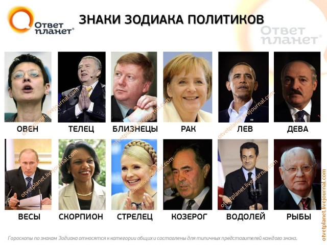 Знаки зодиака политиков
