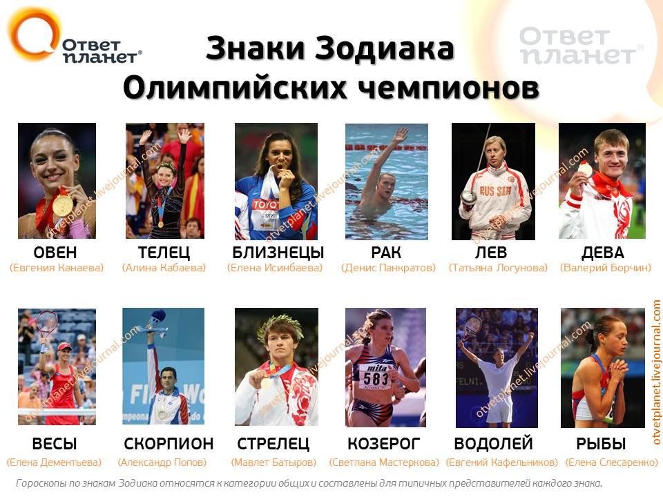 Знаки Зодиака олимпийских чемпионов