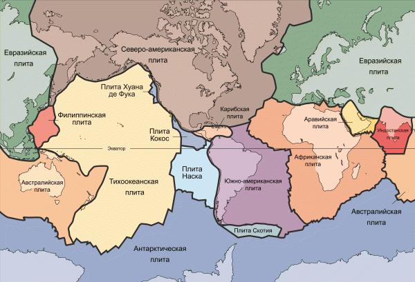 Tectonic_plates(rus).png