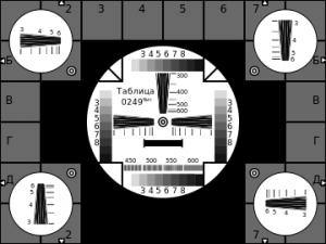360px-Tv.resolution.chart.0249.svg
