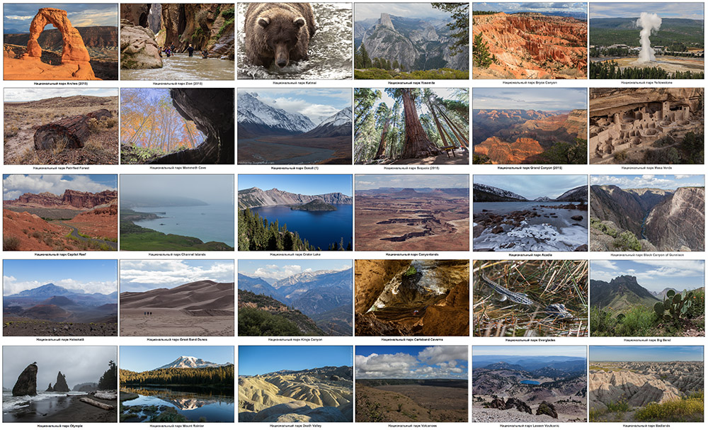 US National Parks. Table of contents