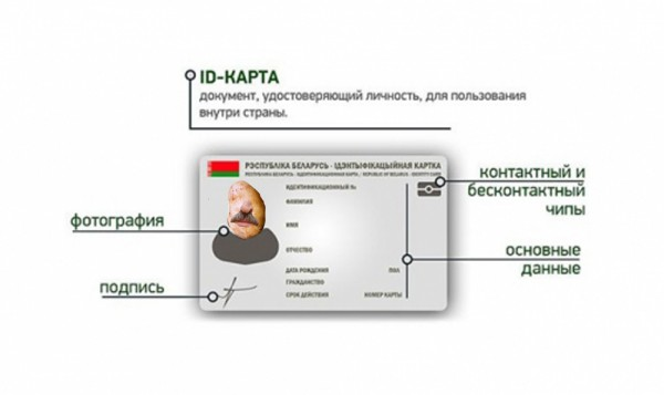 карта белоруса