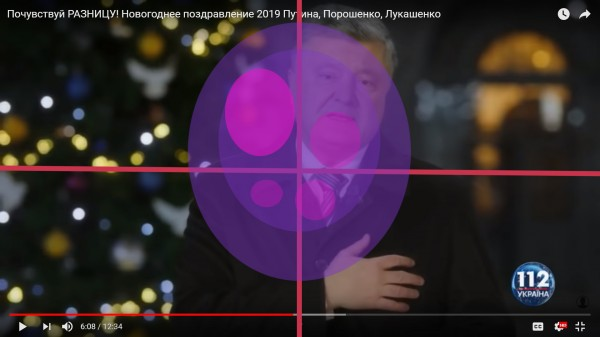 квадранты значимости для порошенко